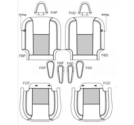 Pontiac Carpet Kits