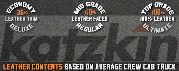 Katzkin Leather Interiors Leather Options Chart