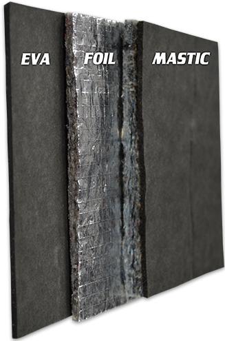 Auto Custom Carpet Mastic Sound Material
